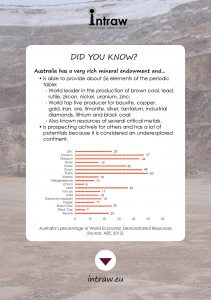 First stop of our #DiscoverINTRAW : #Australia! Discover the rich mining resources of the land down under