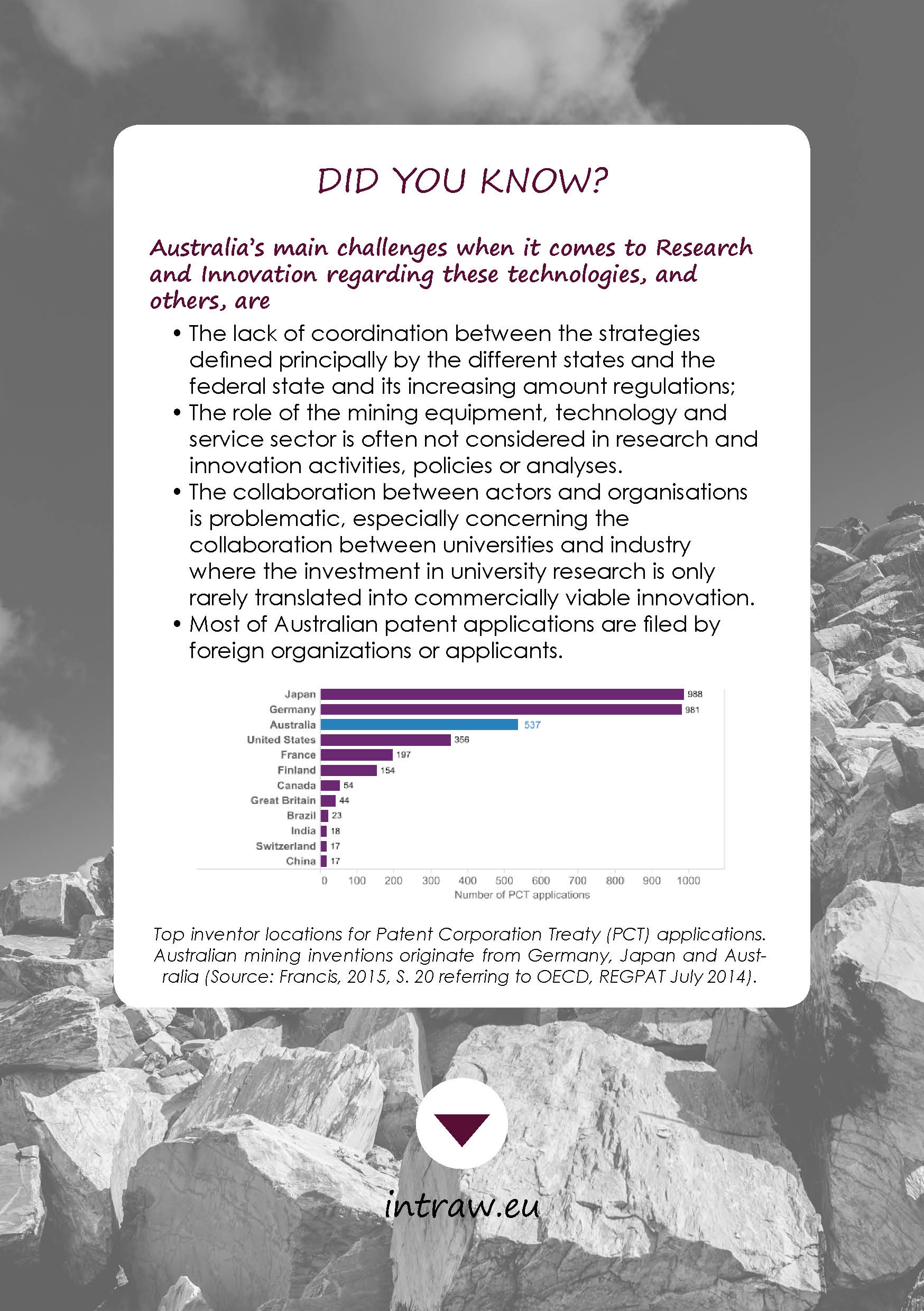 Check how #Australia is doing on #ResearchAndInnovation, now with a look on its challenges
