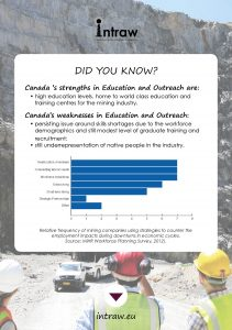 Check how Canada is doing on #EducationAndOutreach, with a look on its strengths and weaknesses