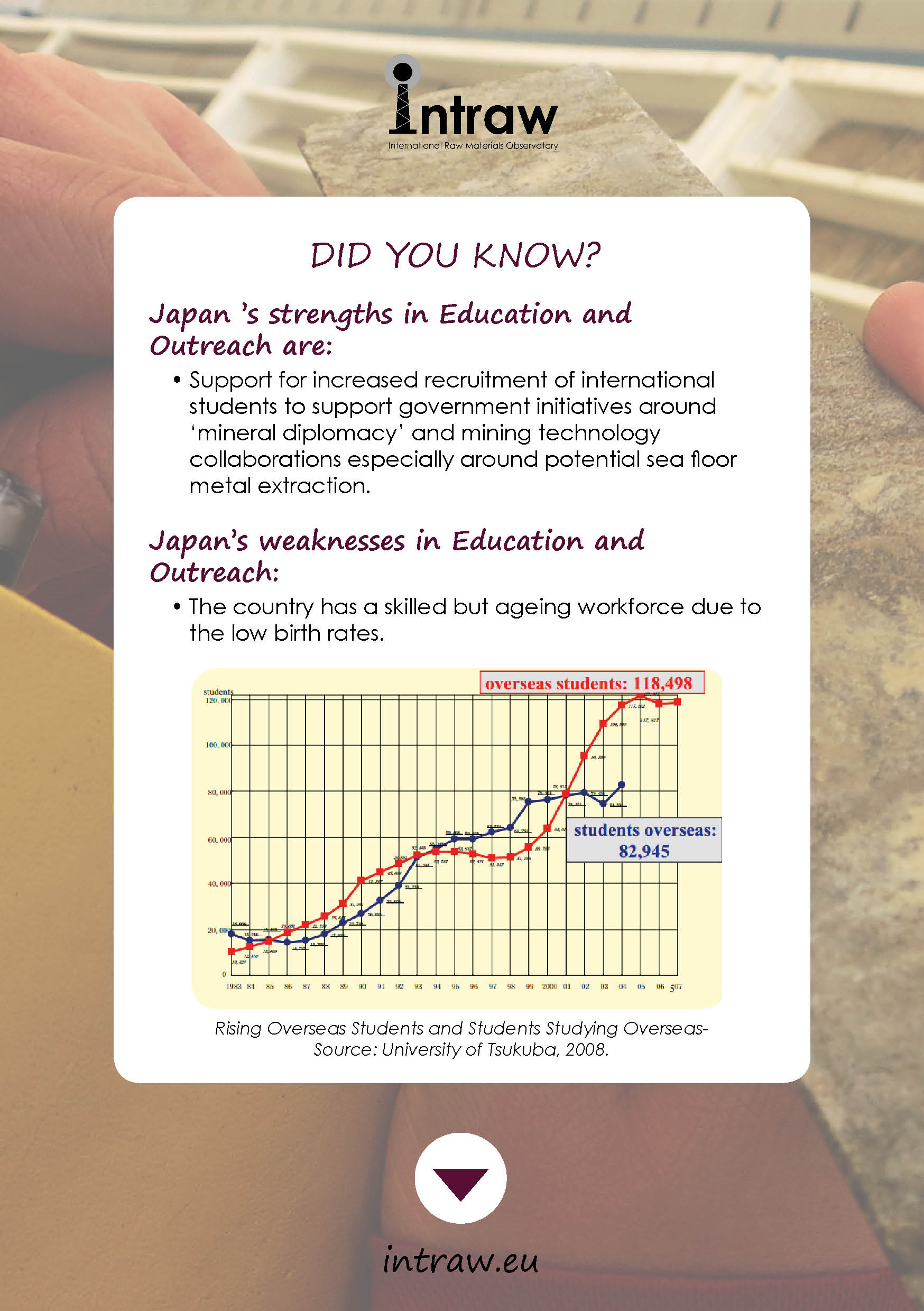 Check how Japan is doing on #EducationAndOutreach, with a look at its strengths and weaknesses