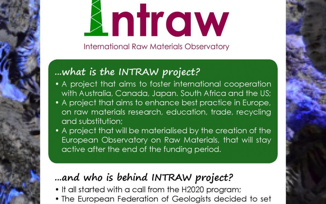 #DiscoverINTRAW: taking our followers on a journey across the world of mining