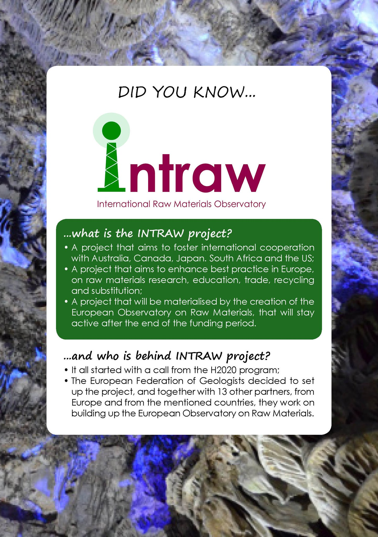 As an introduction of #DiscoverINTRAW, our social media campaign to learn more about the project, learn about the concept of INTRAW!