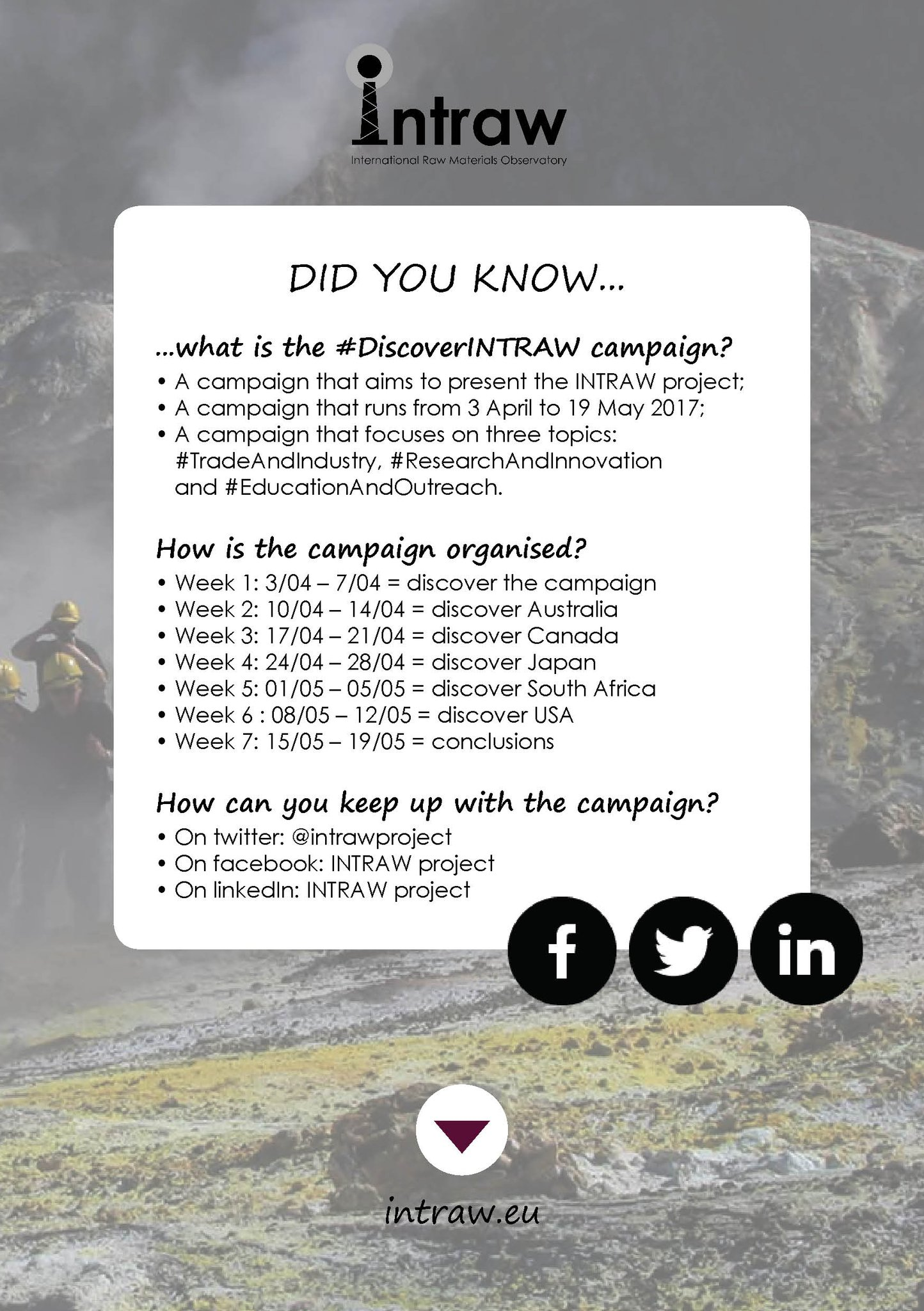 More information on what the campaign is about and its schedule