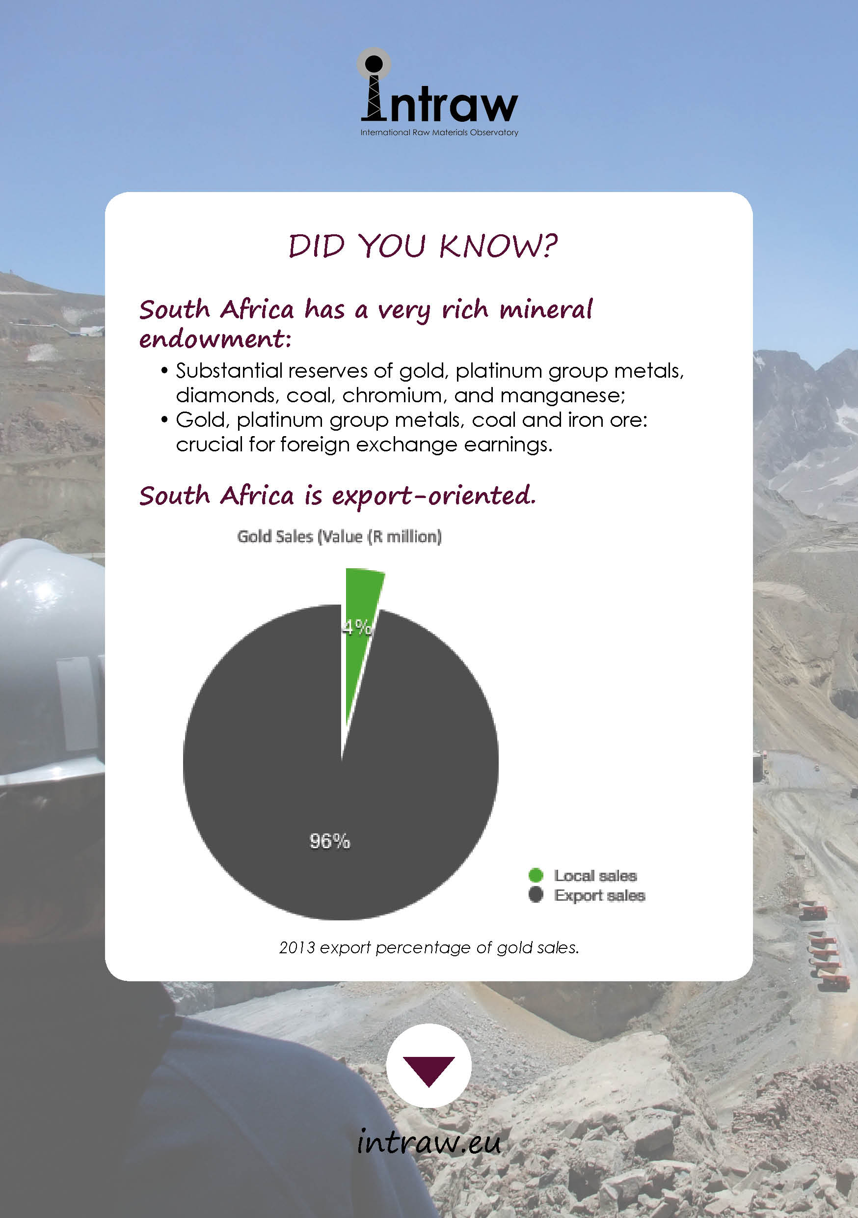 Discover SouthAfrica, first with a look at its very rich mineral endowment and cluster