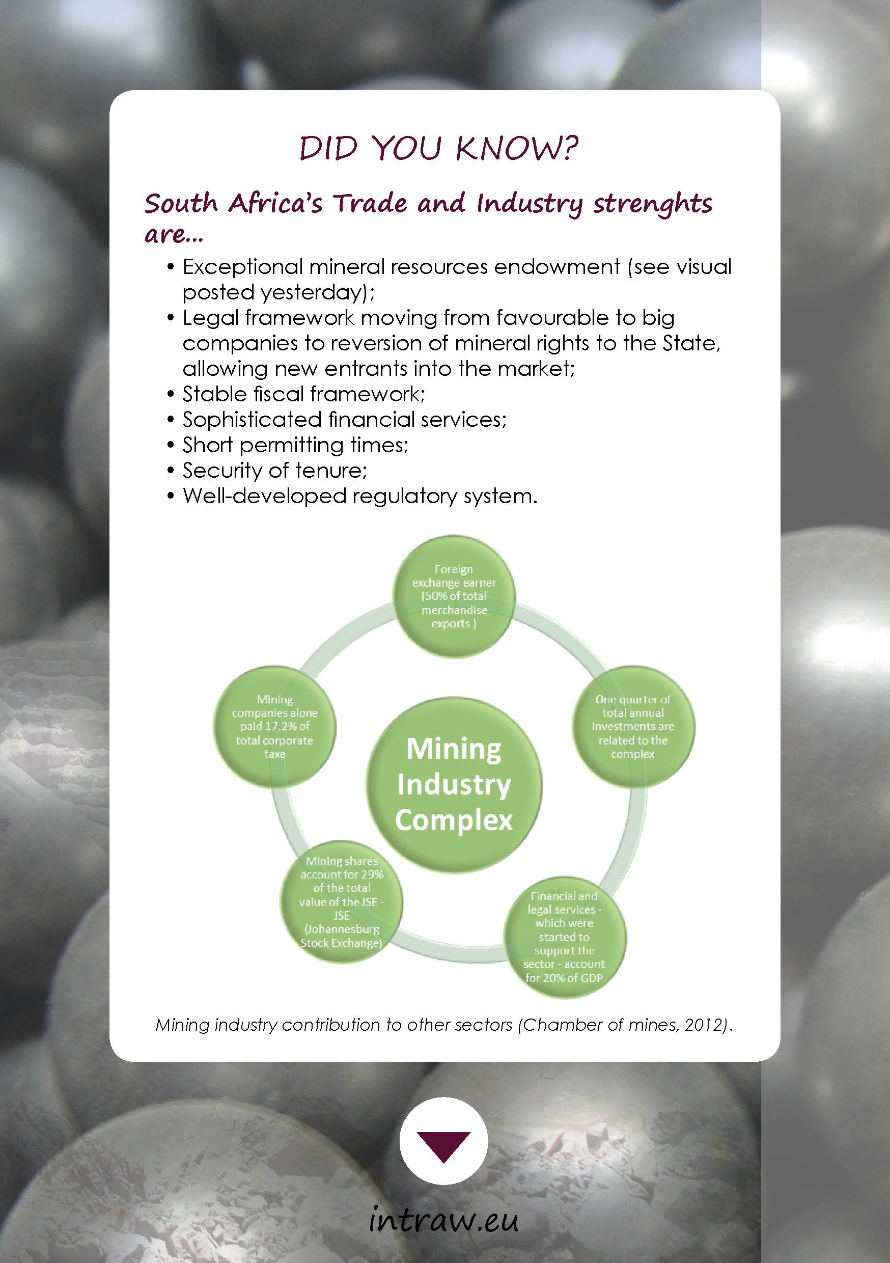 Check how South Africa doing with #TradeAndIndustry, first with a look at its strengths