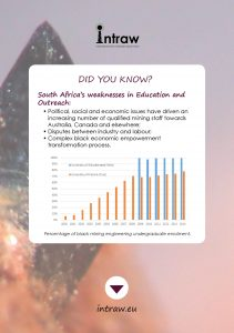 Check how South Africa is doing on #EducationAndOutreach, now with a look at its weaknesses