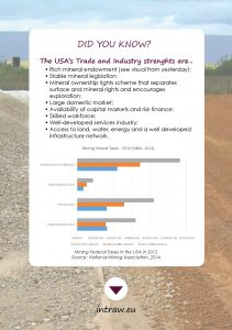 Check out USA's strengths when it comes to our topic #TradeAndIndustry
