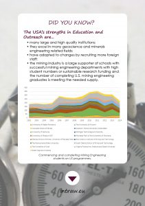 Discover what are the USA's strengths when it comes to #EducationAndOutreach
